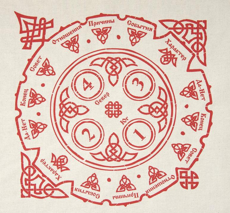 Алтарная скатерть для гадания Резами Духов