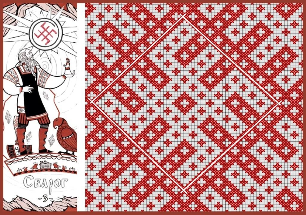 Славянская вышивка символ 29