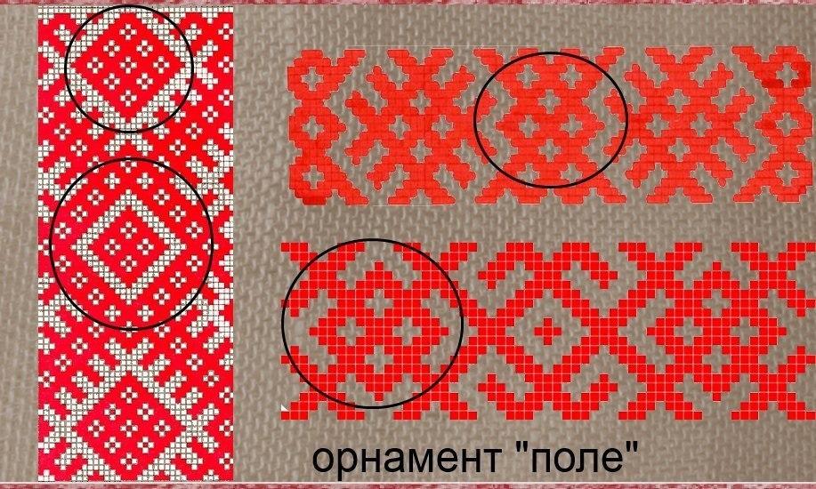 славянский оберег на беременность, славянский оберег для зачатия ребёнка, оберег на беременность, обереги на женское здоровье, обереги плодородие
