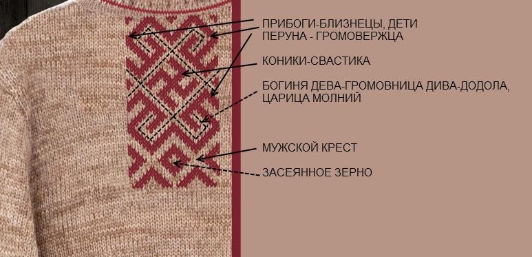 Славянские символы в вышивке значение